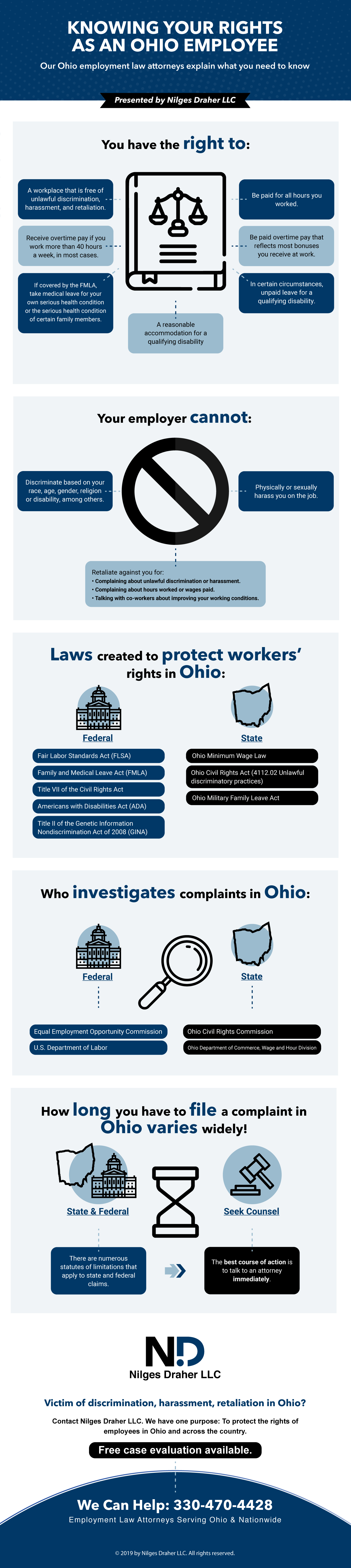 Knowing Your Rights as an Ohio Employee